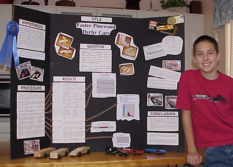 science projects for 6th grade 6th grade science fair projects ideas and experiments 50 tips tricks and ideas for teaching 6th grade weareteachers  social studies fair topics for 6th graders generated on lbartmancom show printable version  hide the show to save images bellow, right click on shown image then save as png.